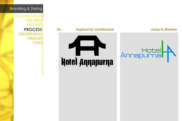logo and style guide design hotel de l annapurna nepal sanjay rh sanjaymadnani com Brand Style Guide Writing Style Guide
